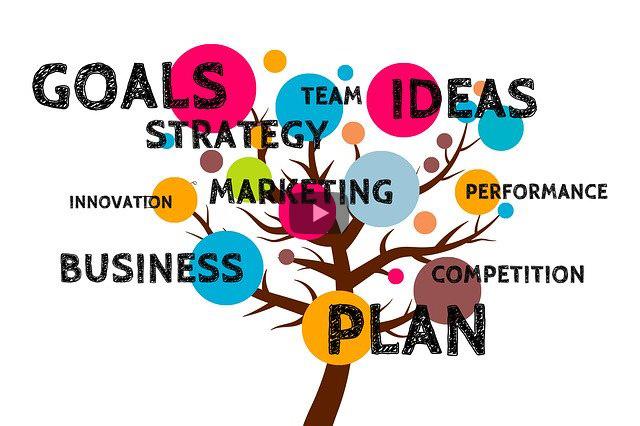 Oleg Lohnes (7): Intuition mit System für Unternehmen
